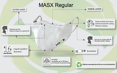 Masx Tech Regular face mask