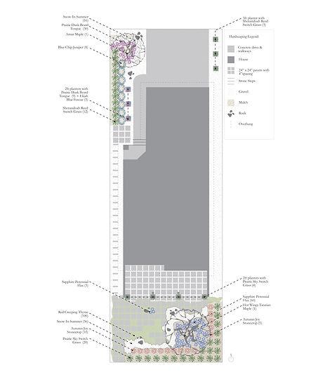 Full yard landscape design.jpg