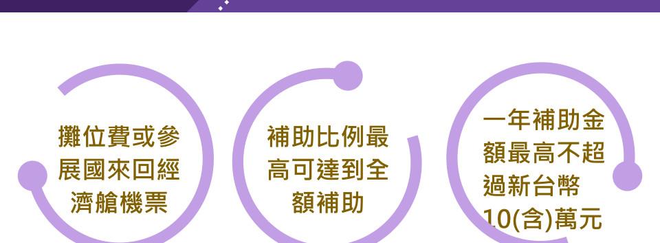 XR EXPRESS TAIWAN 海外補助說明_Richman.007.jpg