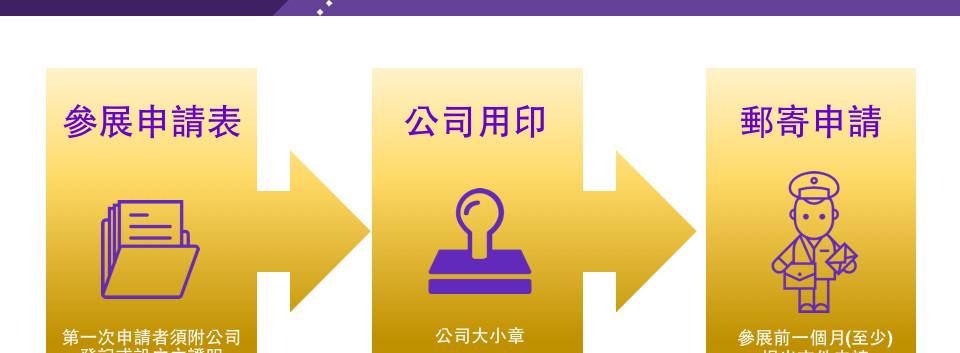 XR EXPRESS TAIWAN 海外補助說明_Richman.008.jpg