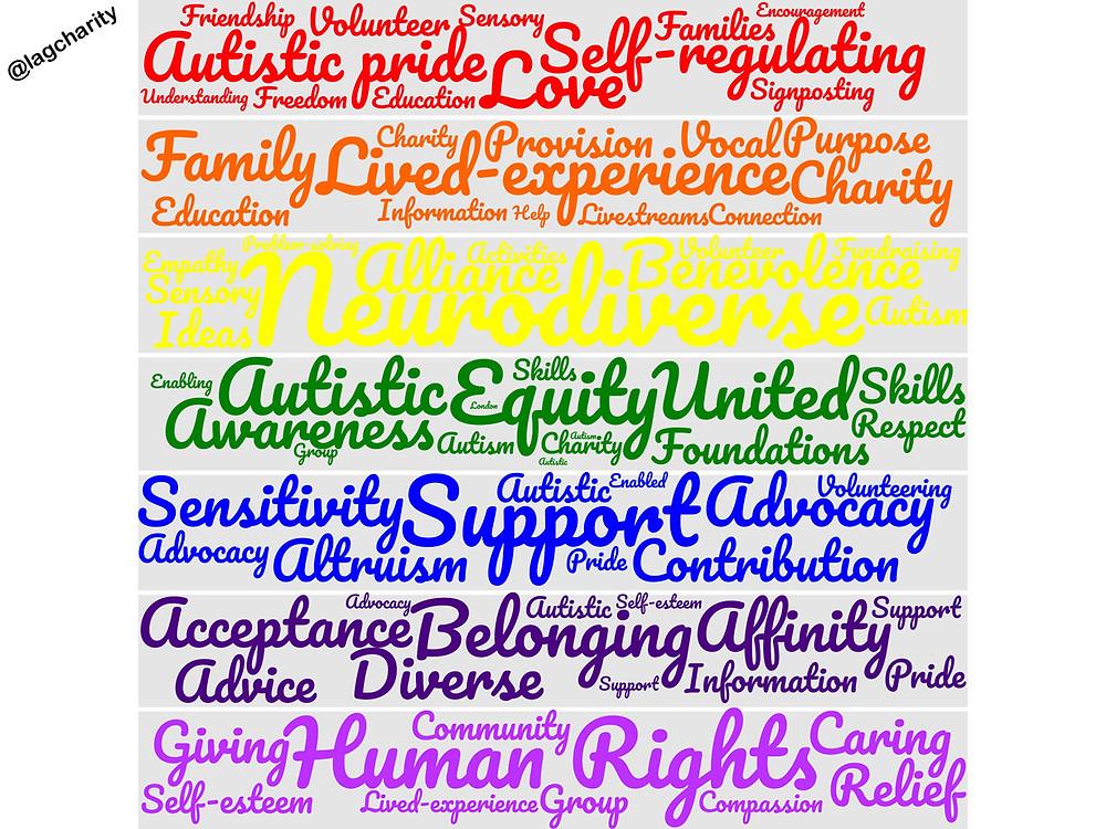 Autistic Pride word cloud