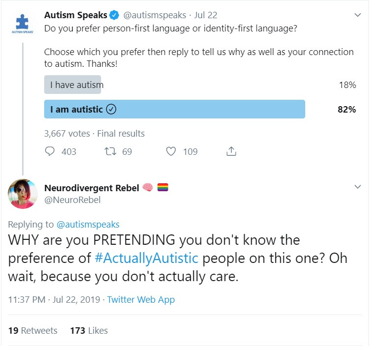 Screen shot of an online poll in favour of identity-first language