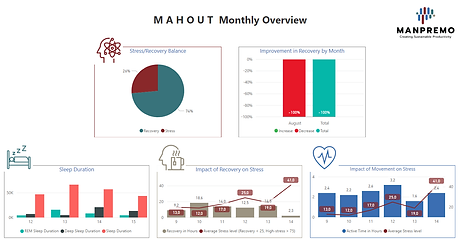 Mahout-Monthly-Overview-1.png