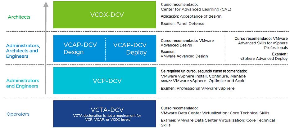 VMware DCV.PNG