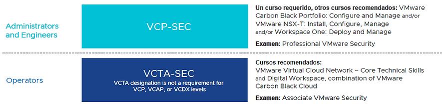 VMware SEC.PNG