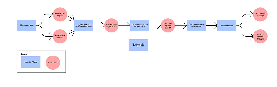 Task Flow One