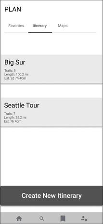 Itinerary New