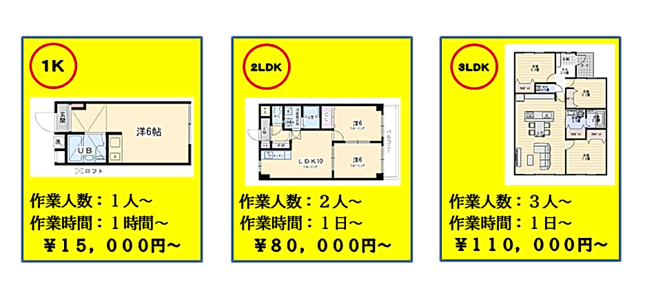 家財整理(遺品整理や生前整理)の料金の目安.png