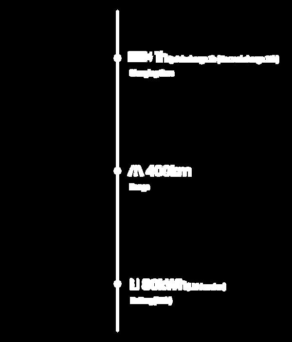 ED-2 제품소개 페이지_mobile2 사본.png