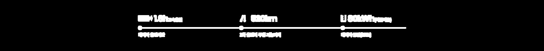 ED-2 제품소개 페이지_국문pc-01.png