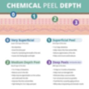 Chemical Peel 3.jpg