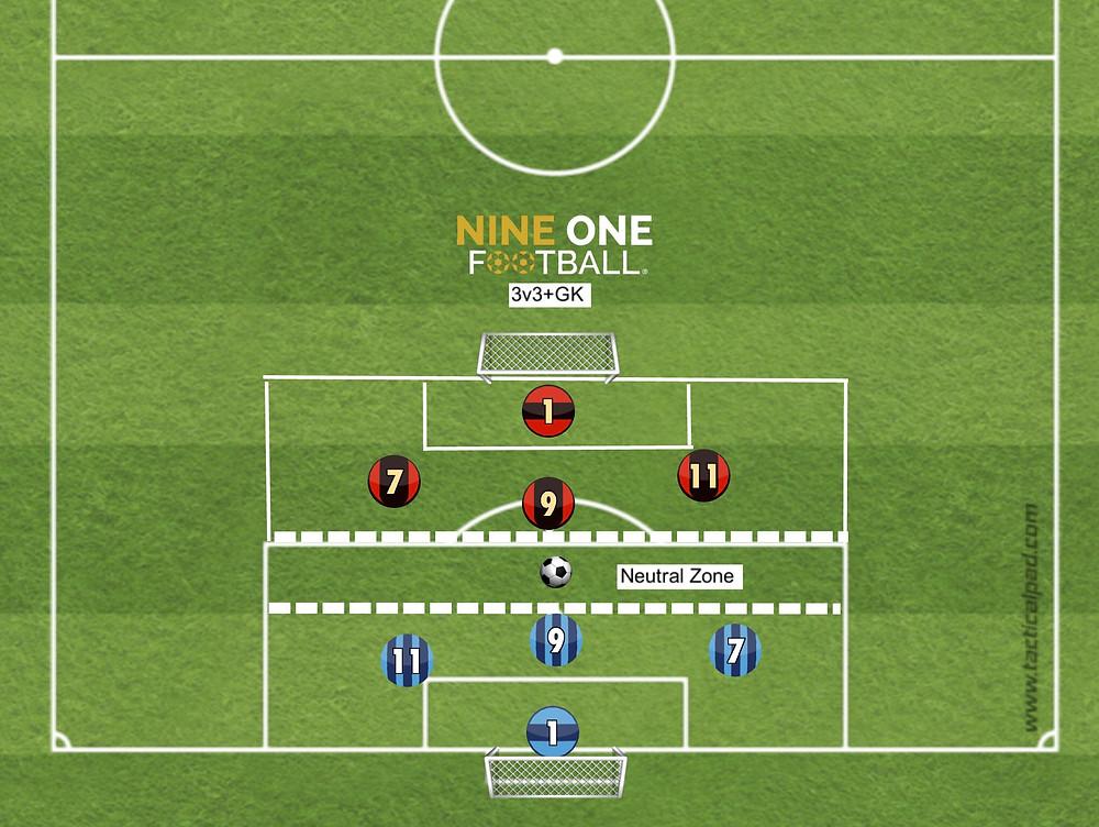 Nine One Football 3v3+GK