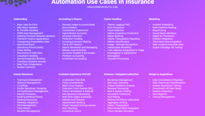 92 Insurance-Specific Use Cases for Automation
