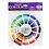 Thumbnail: Colour Dial