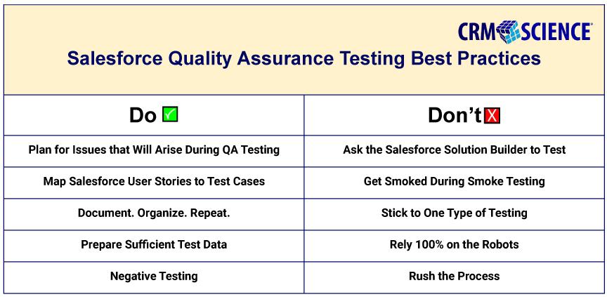 Salesforce Quality Assurance Best Practices