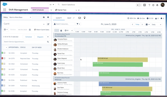 Work.com - Shift Management and Planning