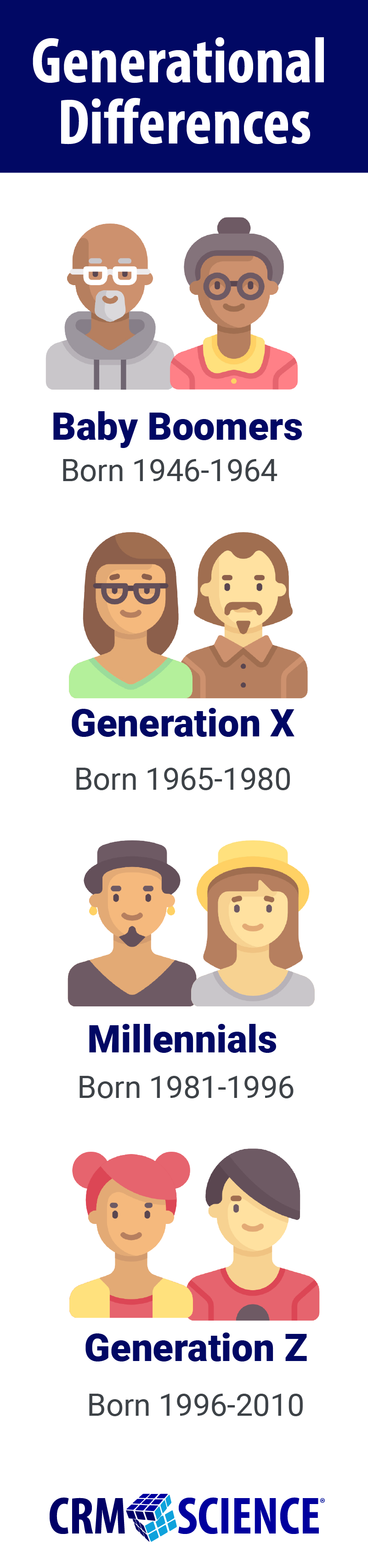 Generational Differences Infographic