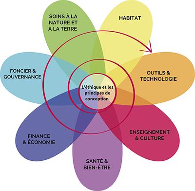 Fleur-de-la-permaculture (1).png
