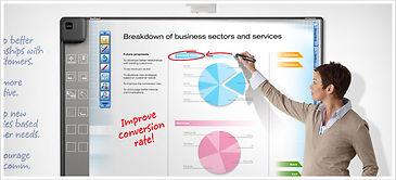 Do Audio Visual Interactive White Board and presentation equipment
