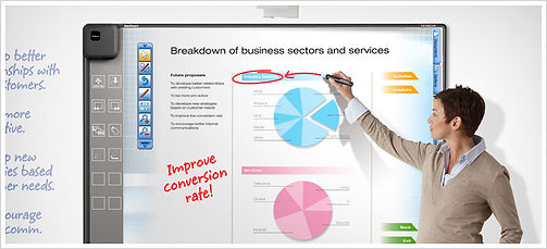Do Audio Visual supply, Install Service Interactive White Boards all over Sydney.
