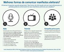 Comunicação Eleitoral de Moçambique