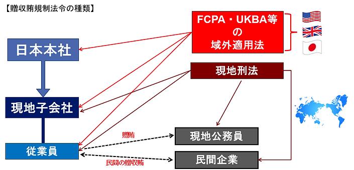 Q1-図1.png