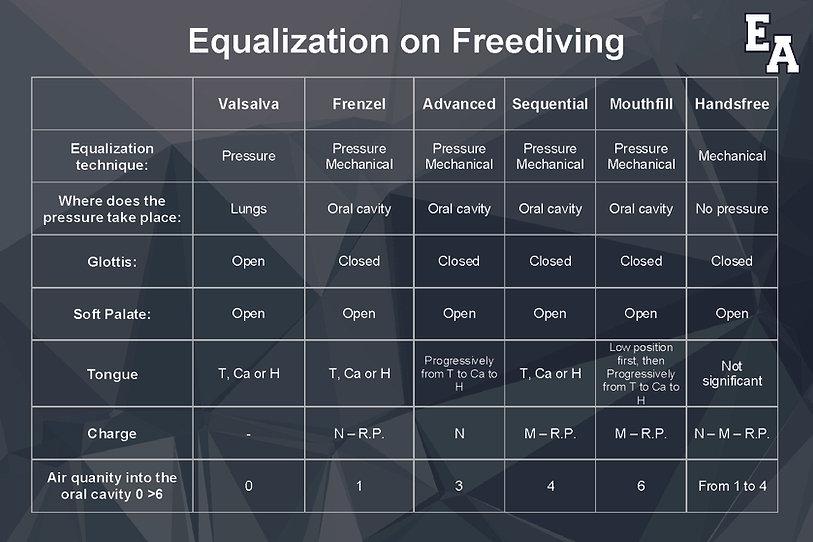 Descrizioni Equalization Techinique 01.j