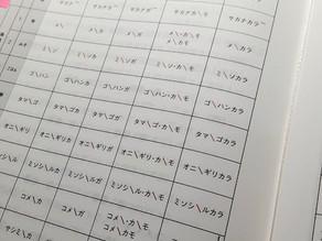 脳が楽になる音読のコツ①アクセント辞典で「丹田音読」