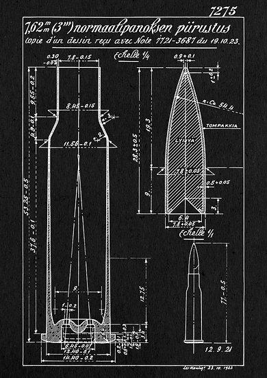 WW1, WW2 7.62×54mmR Case Patent Print Digital Download