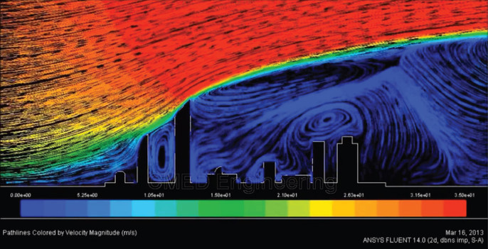 Airflow in Dense Urban Environments