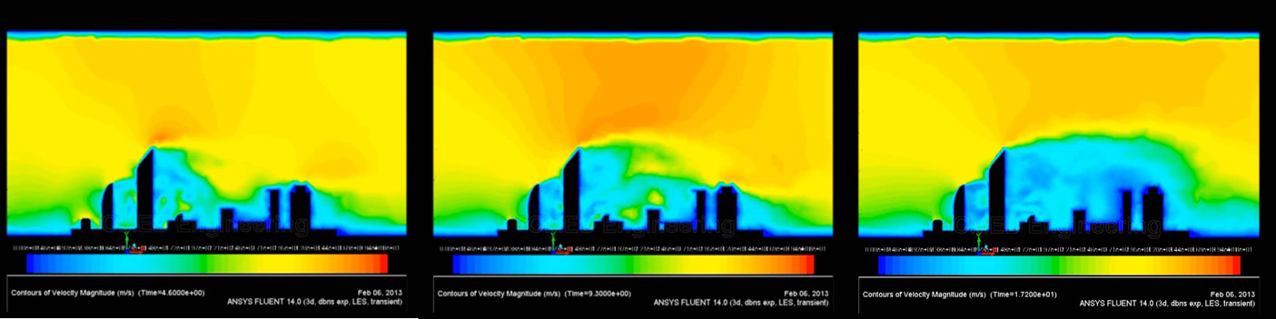 Air-quality Monitoring in Cities