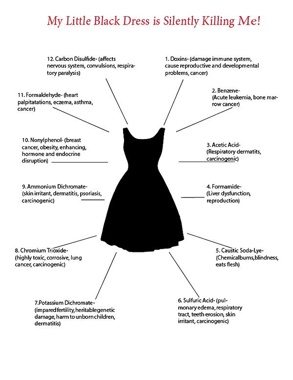 Little black dress.png