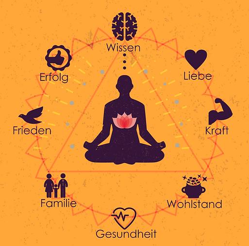 Frieden, Erfolg, Gesundheit, Liebe, Reichtum - alles ist bereits in Dir!