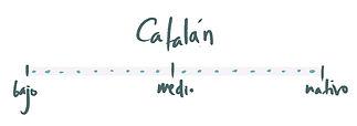 catalán.jpg