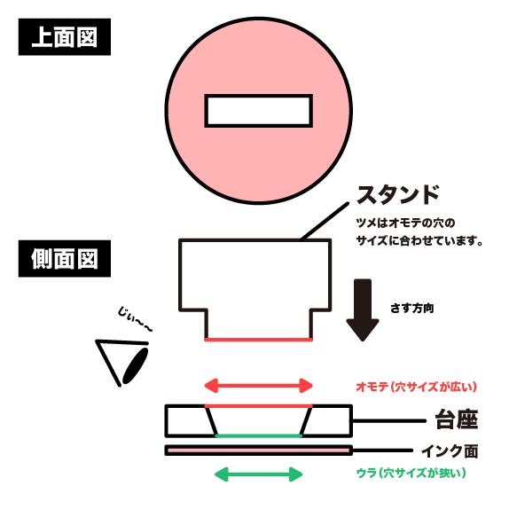 台座の仕様-01.png