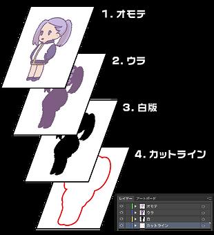 00レイヤー作り方ai-01.png