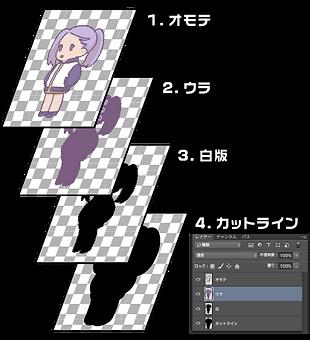 00レイヤー作り方psd-01.png