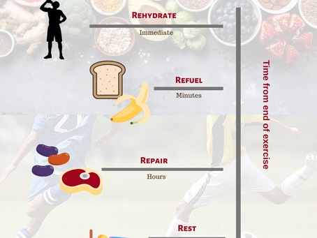 What is the best nutrition strategy for recovery?