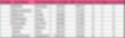 Women's Results.png