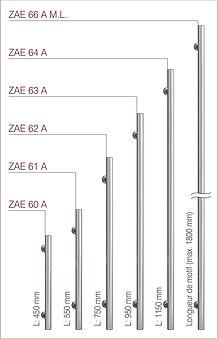 accessoire barre standard