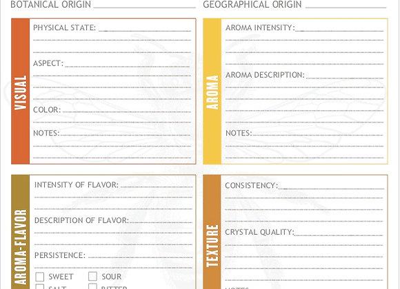 Honey ID Scorecard