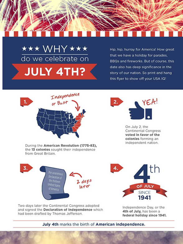 4th of July Facts for Connections.png