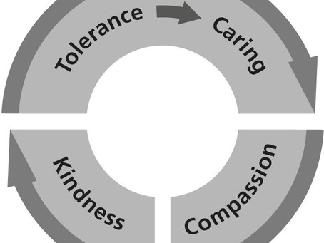 Caring - Beyond Kindness