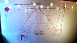 scribe customer journey (2014)