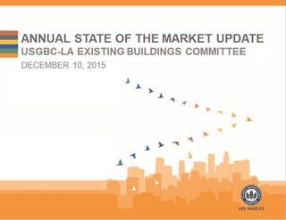 Annual State of the Market Update