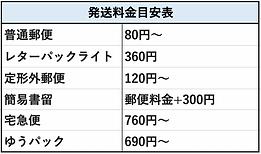 スクリーンショット 2020-10-12 20.55.06.png