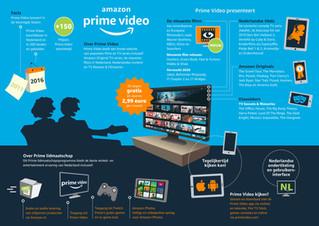 Amazon Prime Video introduces Dutch content