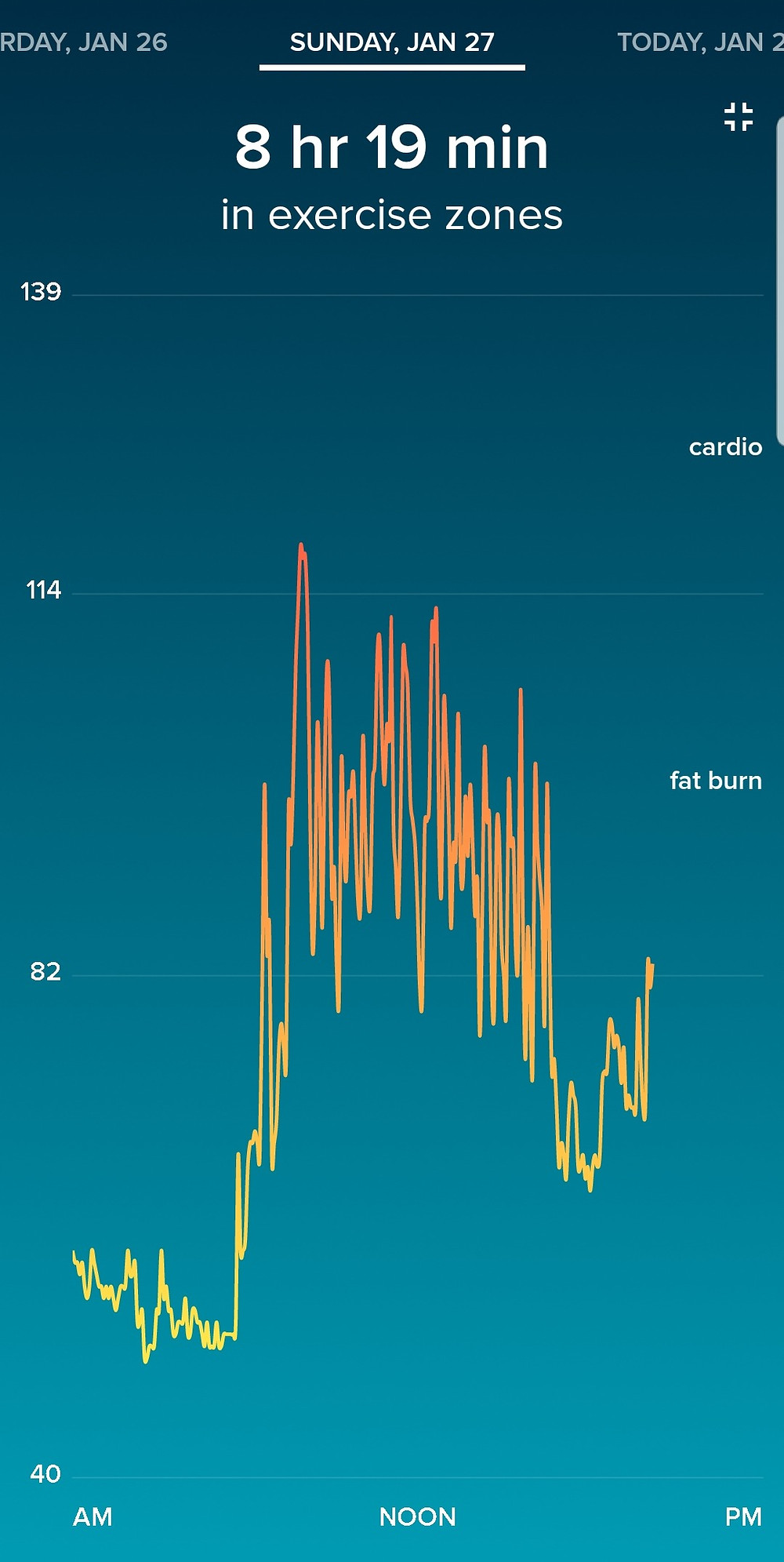 Picture of heart rate readout from Fitbit Charge 3