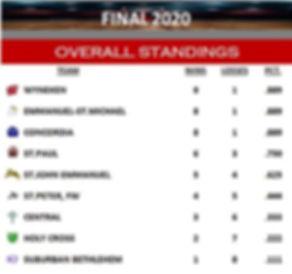 2020 Final Standings.jpg