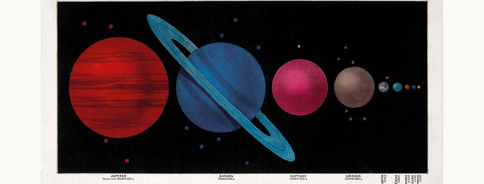 The Planets 1846